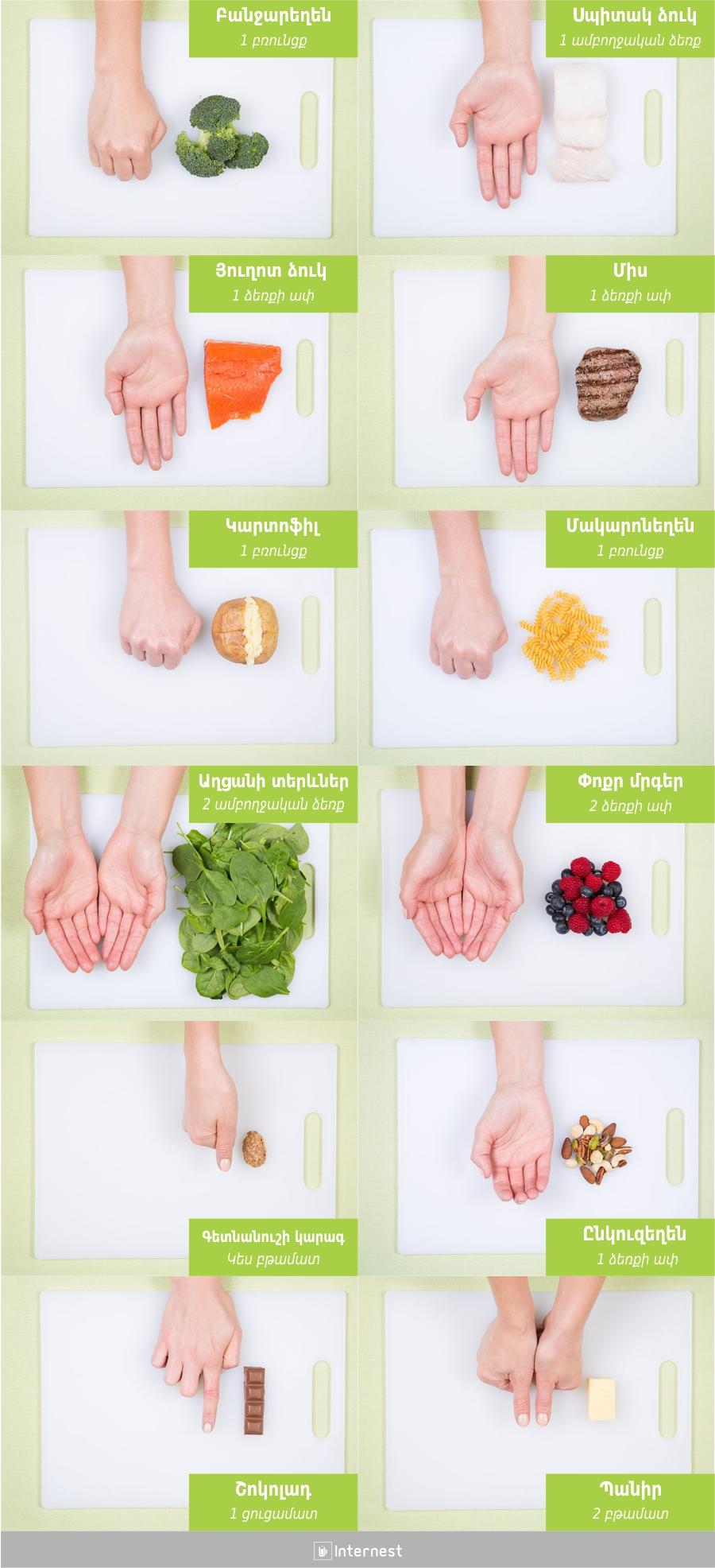 Սննդի չափաբաժինը ըստ ձեռքի չափերի